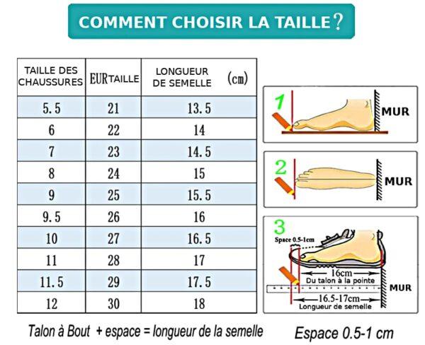 TABLEAU Comment mesurer le pied